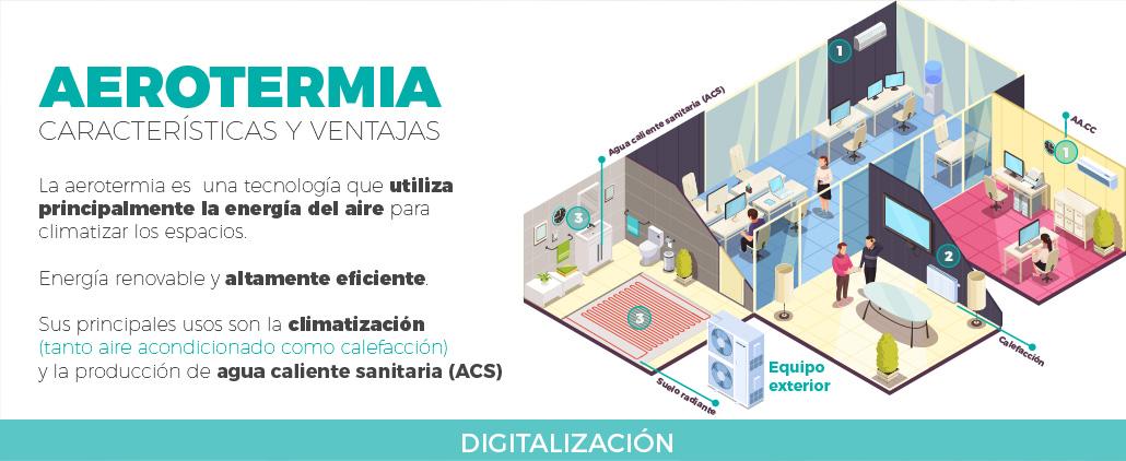 caso exito Generación de preofertas de aerotermia en PYMES y doméstico1030 x 422 v3