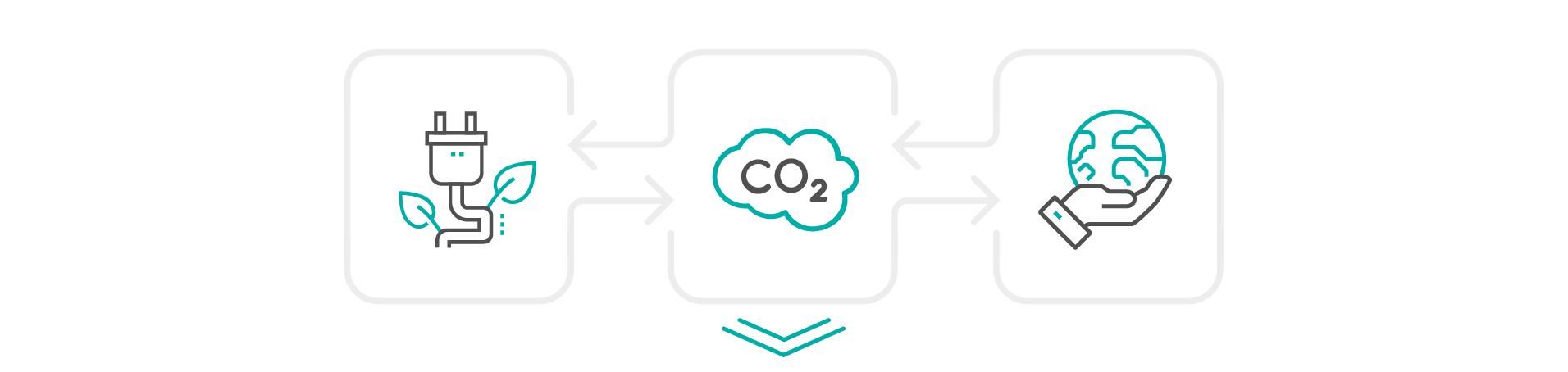 Descarbonización y eficiencia energética
