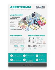 Infografía aerotermia
